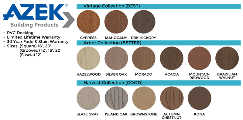 Composite & PVC Decking -